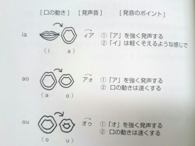 複母音☆復習: 中国語、独学☆1から勉強中